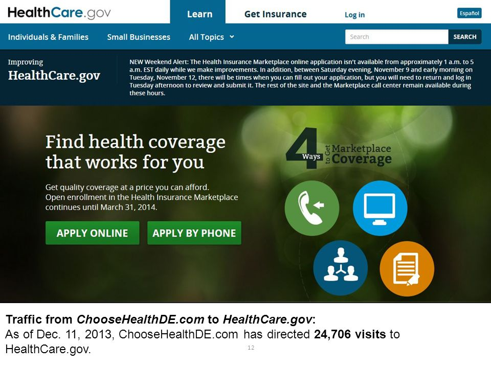 HEALTHCARE.GOV Traffic from ChooseHealthDE.com to HealthCare.gov: As of Dec. 11, 2013, ChooseHealthDE.com has directed 24,706 visits to HealthCare.gov