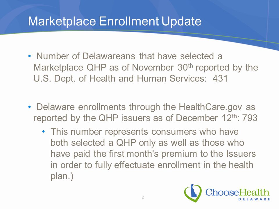 Marketplace Enrollment Update Number of Delawareans that have selected a Marketplace QHP as of November 30 th reported by the U.S.