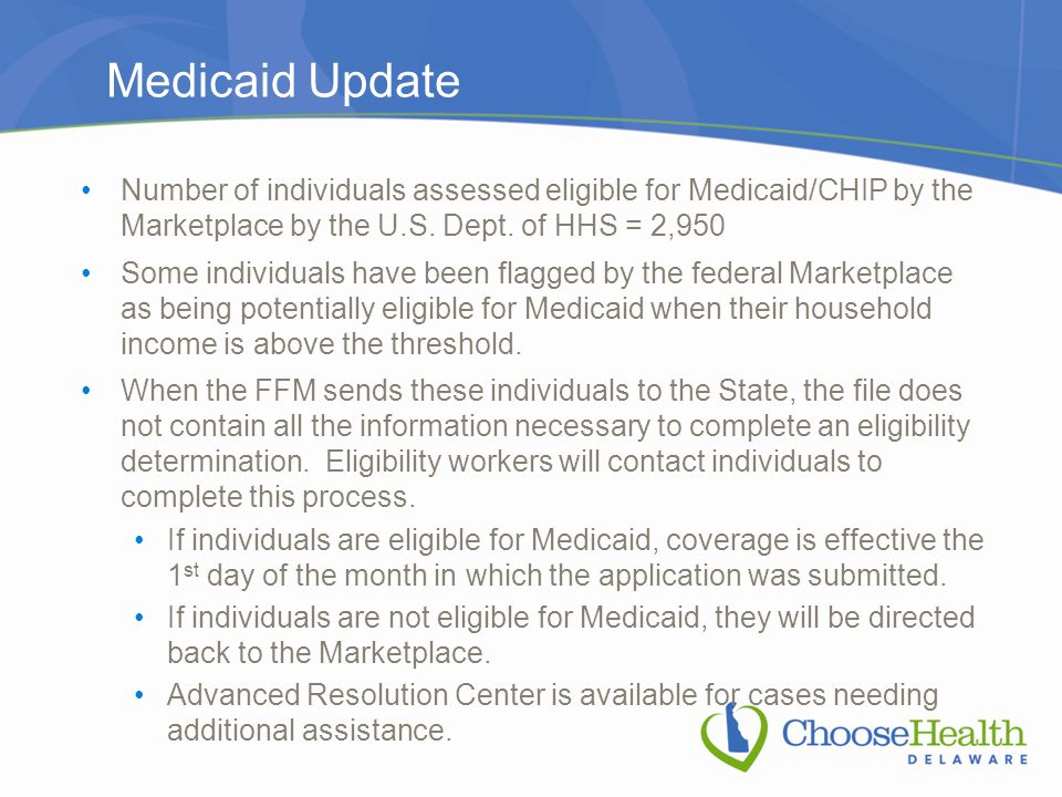 Medicaid Update Number of individuals assessed eligible for Medicaid/CHIP by the Marketplace by the U.S.