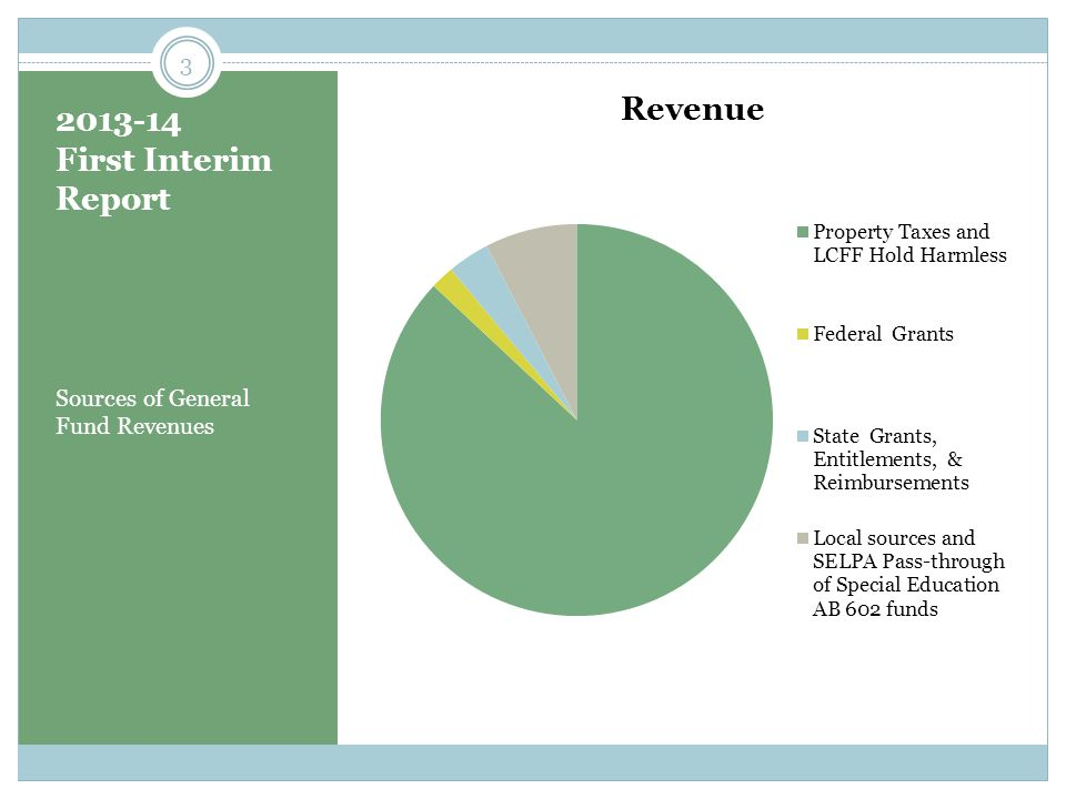 Sources of General Fund Revenues 3