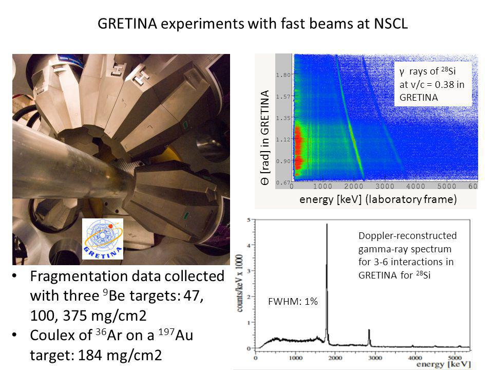 GRETINA experiments with fast beams at NSCL ϴ [rad] in GRETINA energy [keV] (laboratory frame) Doppler-reconstructed gamma-ray spectrum for 3-6 interactions in GRETINA for 28 Si γ rays of 28 Si at v/c = 0.38 in GRETINA FWHM: 1% Fragmentation data collected with three 9 Be targets: 47, 100, 375 mg/cm2 Coulex of 36 Ar on a 197 Au target: 184 mg/cm2