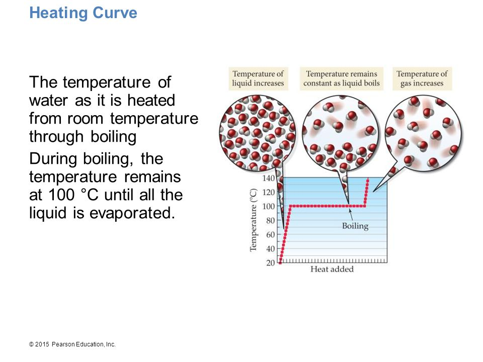 © 2015 Pearson Education, Inc. The temperature of water as it is heated from room temperature through boiling During boiling, the temperature remains