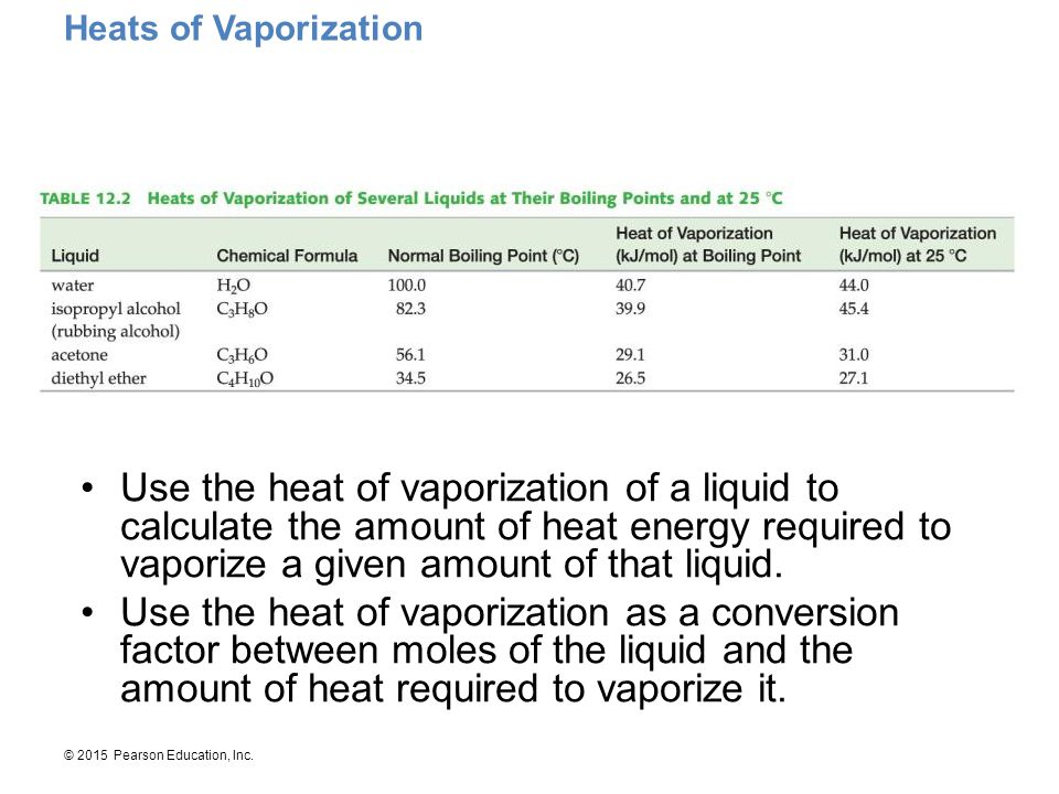 © 2015 Pearson Education, Inc. Heats of Vaporization Use the heat of vaporization of a liquid to calculate the amount of heat energy required to vapor