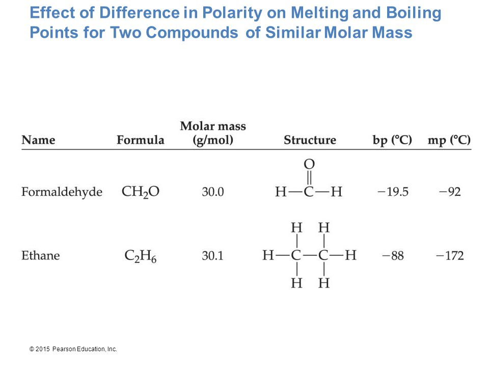 © 2015 Pearson Education, Inc. Effect of Difference in Polarity on Melting and Boiling Points for Two Compounds of Similar Molar Mass