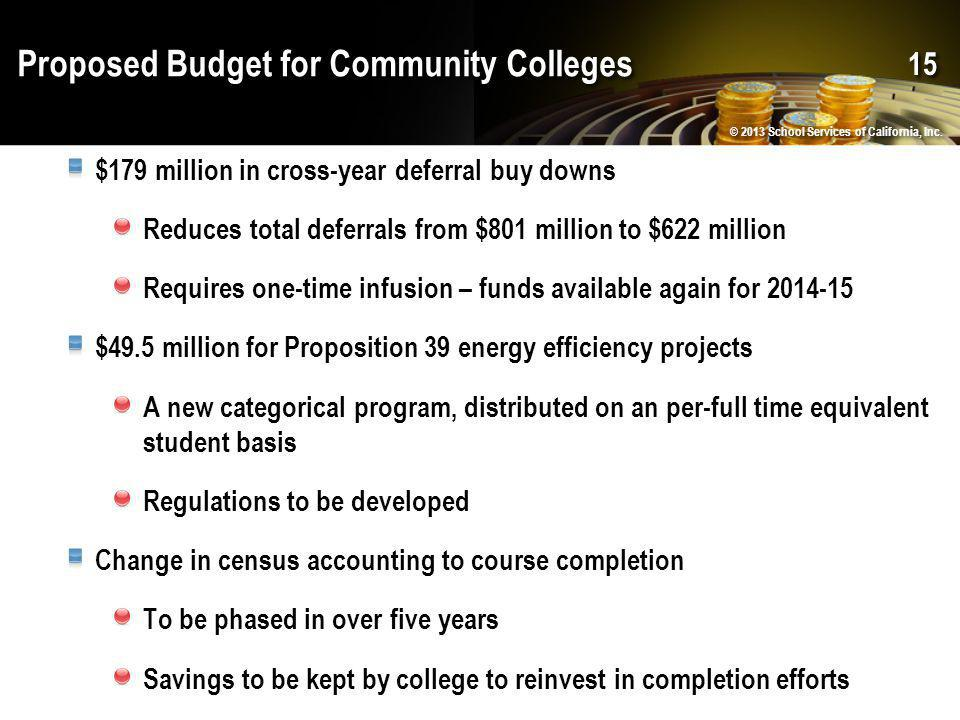 Proposed Budget for Community Colleges $179 million in cross-year deferral buy downs Reduces total deferrals from $801 million to $622 million Requires one-time infusion – funds available again for 2014-15 $49.5 million for Proposition 39 energy efficiency projects A new categorical program, distributed on an per-full time equivalent student basis Regulations to be developed Change in census accounting to course completion To be phased in over five years Savings to be kept by college to reinvest in completion efforts © 2013 School Services of California, Inc.