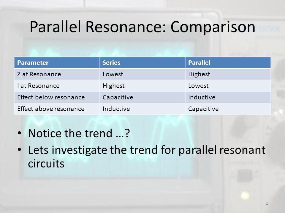 Parallel Resonance: Comparison ParameterSeriesParallel Z at ResonanceLowestHighest I at ResonanceHighestLowest Effect below resonanceCapacitiveInductive Effect above resonanceInductiveCapacitive Notice the trend ….