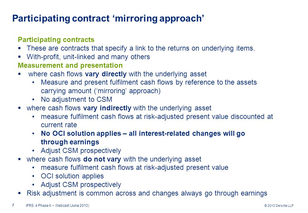 © 2013 Deloitte LLP Participating contract 'mirroring approach' IFRS 4 Phase II – Webcast (June 2013) Participating contracts  These are contracts that specify a link to the returns on underlying items.