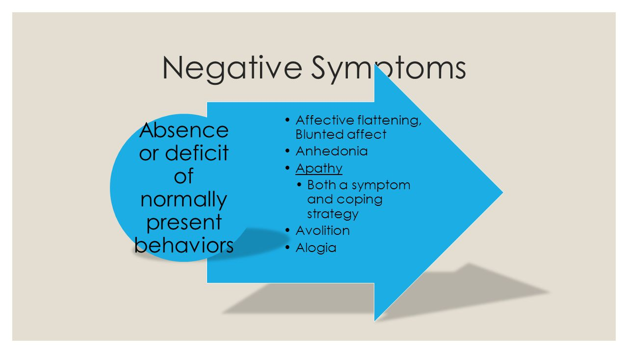 Negative Symptoms Affective flattening, Blunted affect Anhedonia Apathy Both a symptom and coping strategy Avolition Alogia Absence or deficit of norm