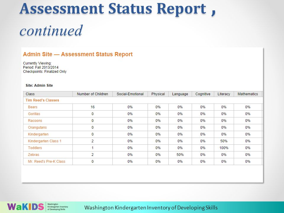 Washington Kindergarten Inventory of Developing Skills Assessment Status Report, continued