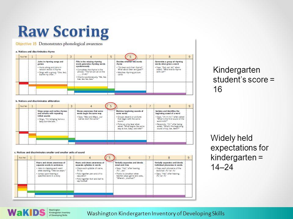 Washington Kindergarten Inventory of Developing Skills Kindergarten student's score = 16 Widely held expectations for kindergarten = 14–24 Raw Scoring