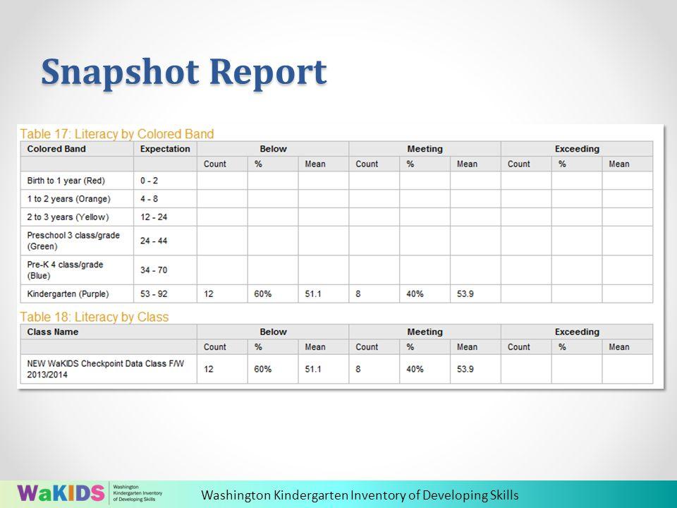 Washington Kindergarten Inventory of Developing Skills Snapshot Report