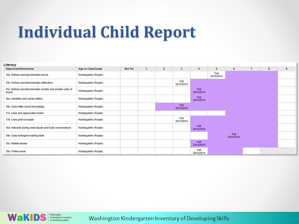 Washington Kindergarten Inventory of Developing Skills Individual Child Report