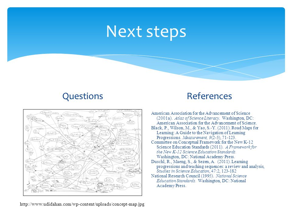 Next steps QuestionsReferences American Association for the Advancement of Science (2001a). Atlas of Science Literacy. Washington, DC: American Associ