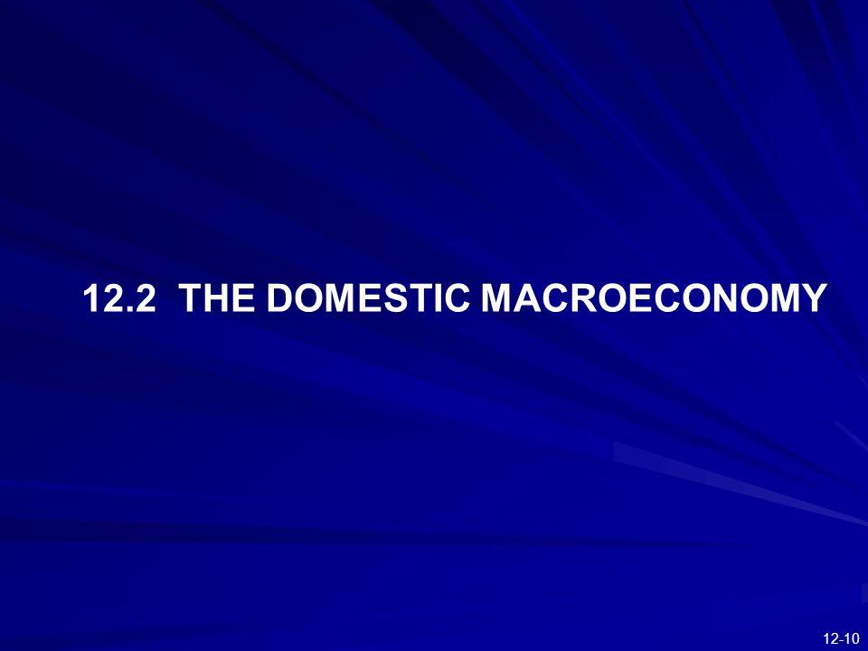 12-10 12.2 THE DOMESTIC MACROECONOMY