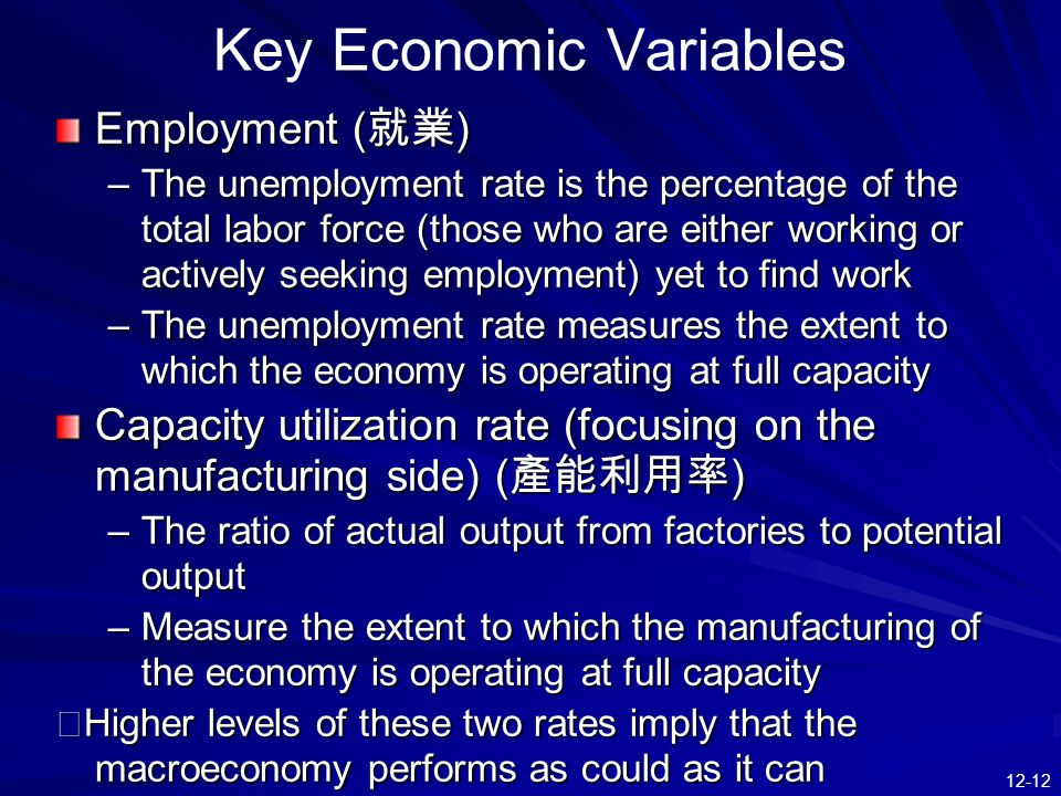 12-12 Key Economic Variables Employment ( 就業 ) –The unemployment rate is the percentage of the total labor force (those who are either working or acti