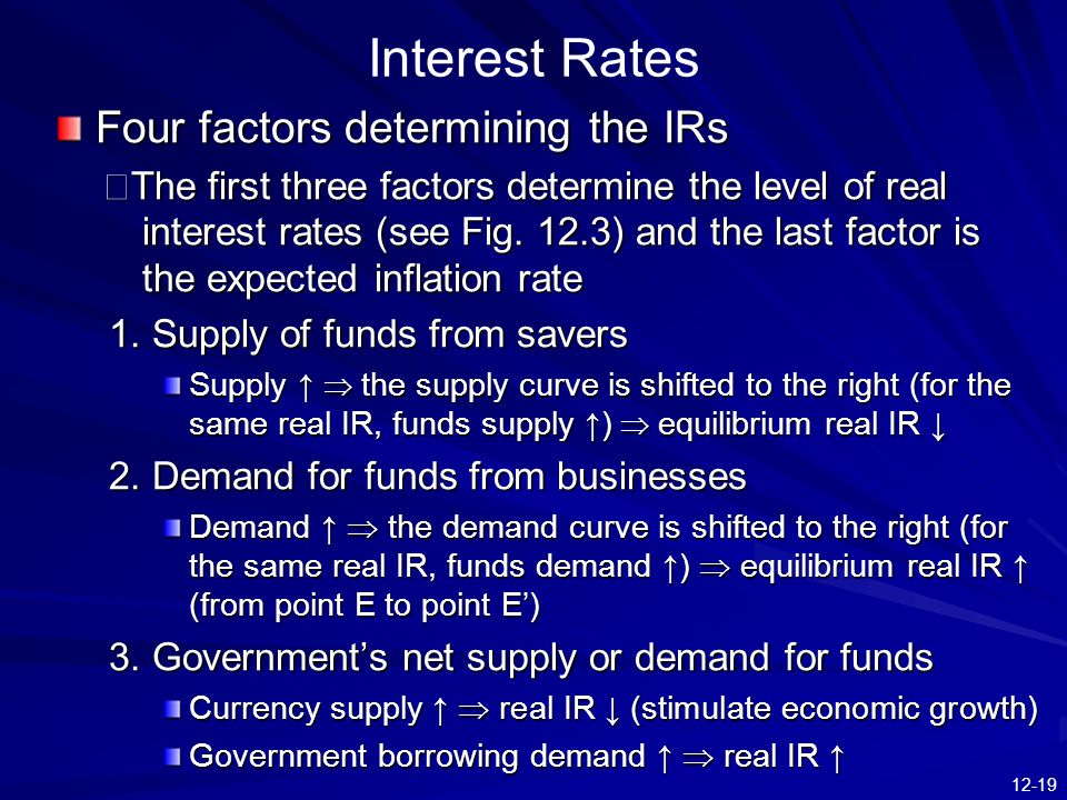 12-19 Interest Rates Four factors determining the IRs ※ The first three factors determine the level of real interest rates (see Fig.