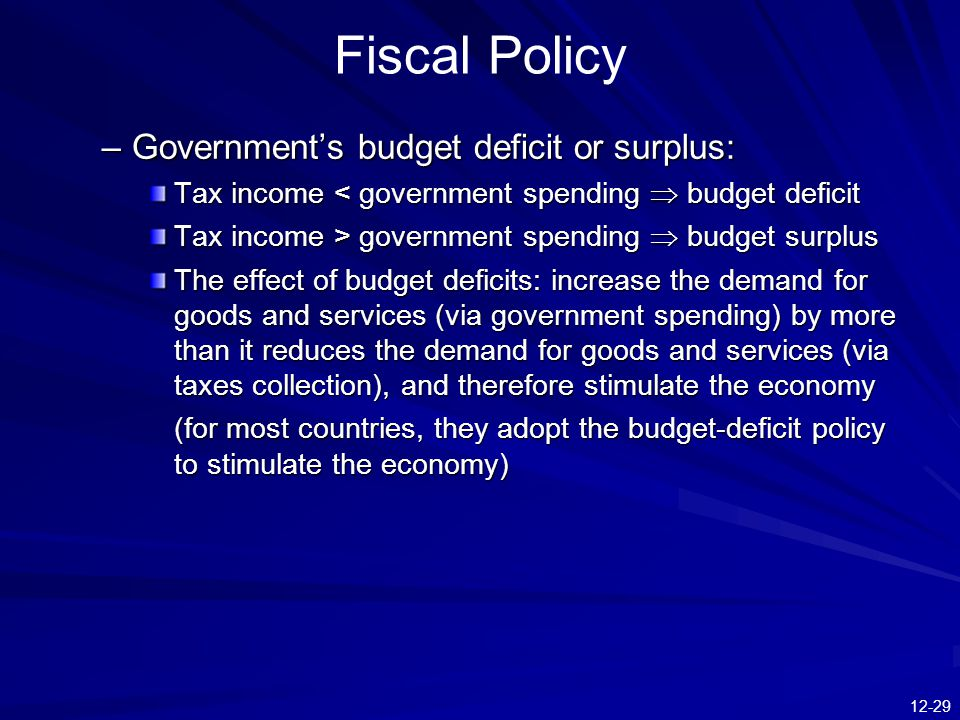12-29 Fiscal Policy –Government's budget deficit or surplus: Tax income < government spending  budget deficit Tax income > government spending  budget surplus The effect of budget deficits: increase the demand for goods and services (via government spending) by more than it reduces the demand for goods and services (via taxes collection), and therefore stimulate the economy (for most countries, they adopt the budget-deficit policy to stimulate the economy)