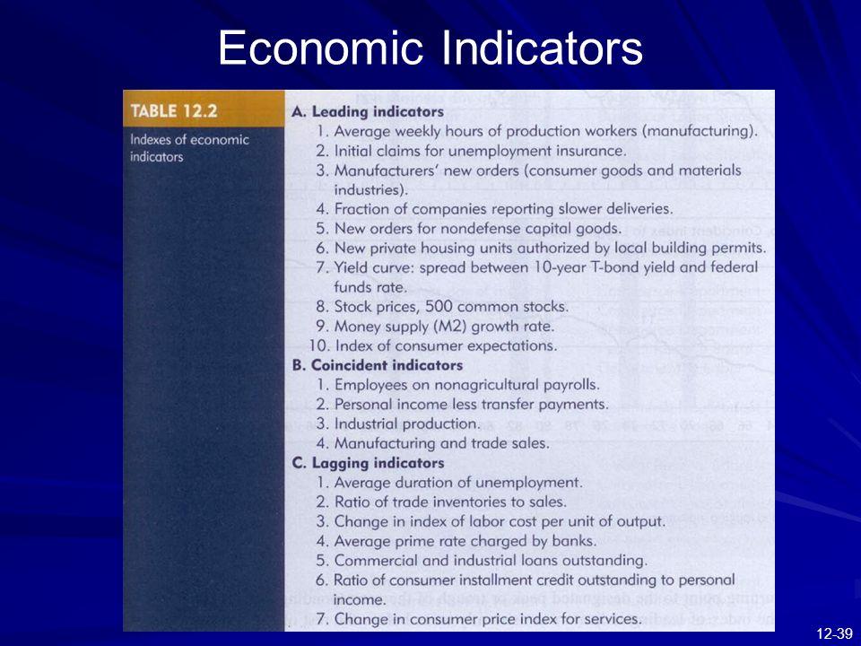 12-39 Economic Indicators