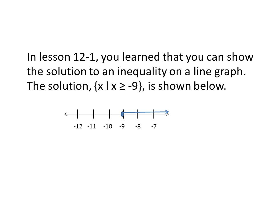 In lesson 12-1, you learned that you can show the solution to an inequality on a line graph. The solution, {x l x ≥ -9}, is shown below. -11-10-9-8-7-
