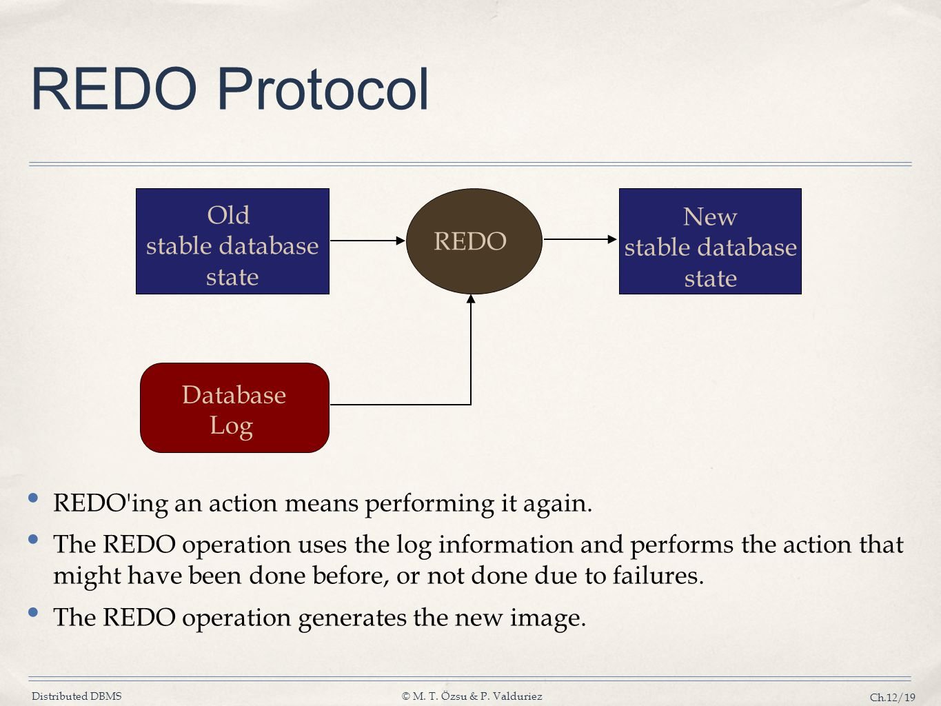 Distributed DBMS© M. T. Özsu & P. Valduriez Ch.12/19 REDO Protocol REDO'ing an action means performing it again. The REDO operation uses the log infor