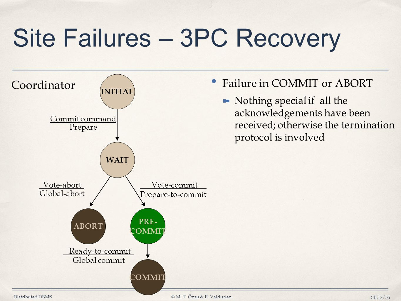 Distributed DBMS© M. T. Özsu & P. Valduriez Ch.12/55 Site Failures – 3PC Recovery Failure in COMMIT or ABORT ➡ Nothing special if all the acknowledgem