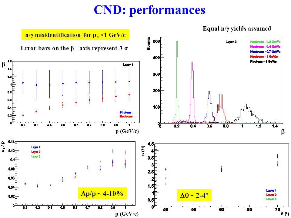 n/  misidentification for p n <1 GeV/c Error bars on the β - axis represent 3 σ  p/p ~ 4-10%  ~ 2-4° Equal n/  yields assumed CND: performances  p (GeV/c)  