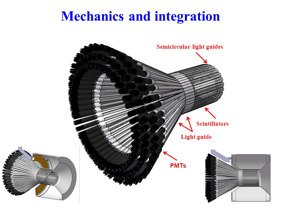 Mechanics and integration Semicircular light guides Scintillators Light guide PMTs