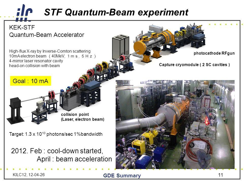 11 KEK-STF Quantum-Beam Accelerator STF Quantum-Beam experiment 2012.