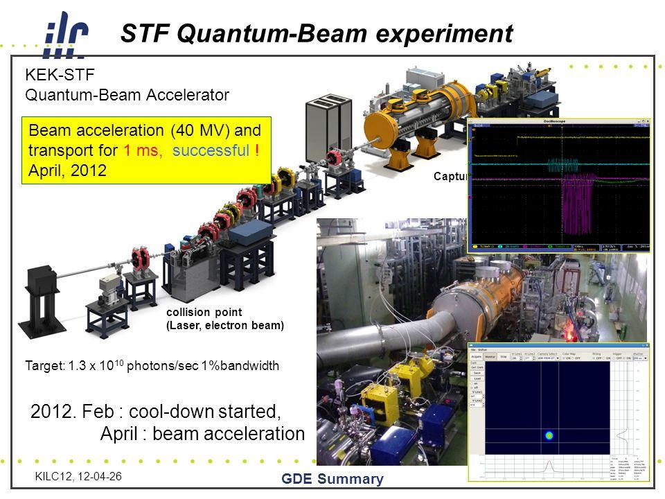12 KEK-STF Quantum-Beam Accelerator STF Quantum-Beam experiment 2012.