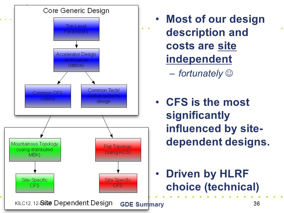 Most of our design description and costs are site independent –fortunately CFS is the most significantly influenced by site- dependent designs.