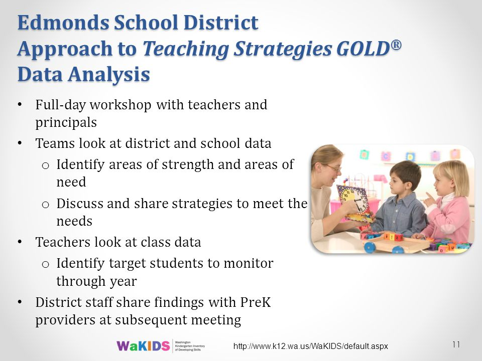 Edmonds School District Approach to Teaching Strategies GOLD ® Data Analysis Full-day workshop with teachers and principals Teams look at district and school data o Identify areas of strength and areas of need o Discuss and share strategies to meet the needs Teachers look at class data o Identify target students to monitor through year District staff share findings with PreK providers at subsequent meeting http://www.k12.wa.us/WaKIDS/default.aspx 11
