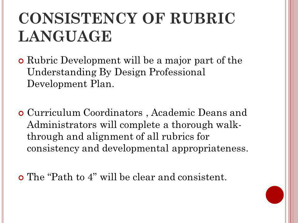 CONSISTENCY OF RUBRIC LANGUAGE Rubric Development will be a major part of the Understanding By Design Professional Development Plan.