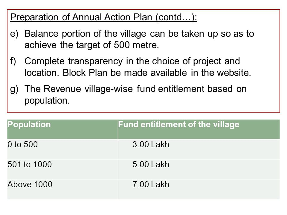 Preparation of Annual Action Plan (contd…): h)Every year, the Action Plan consisting the list of villages to be taken up, population of the village with specific reference to PVTG, ST/SC and the project cost for each project shall be prepared by B.D.O.