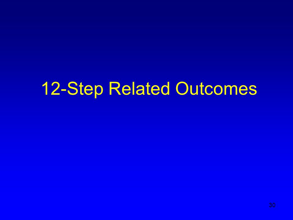30 12-Step Related Outcomes