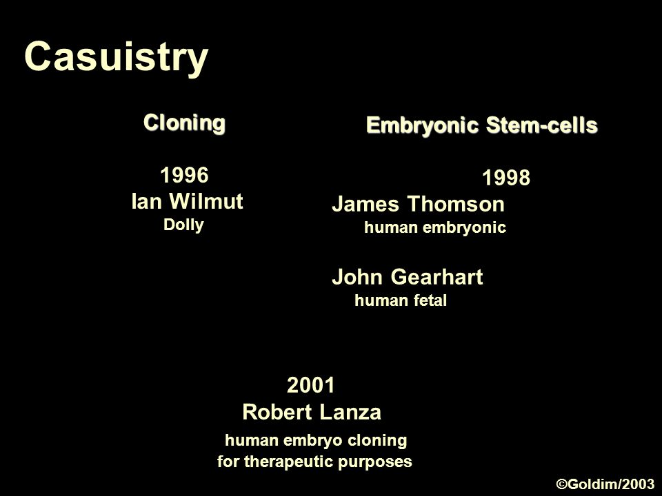 Casuistry 2001 Robert Lanza human embryo cloning for therapeutic purposes Cloning 1996 Ian Wilmut Dolly Embryonic Stem-cells 1998 James Thomson human embryonic John Gearhart human fetal ©Goldim/2003