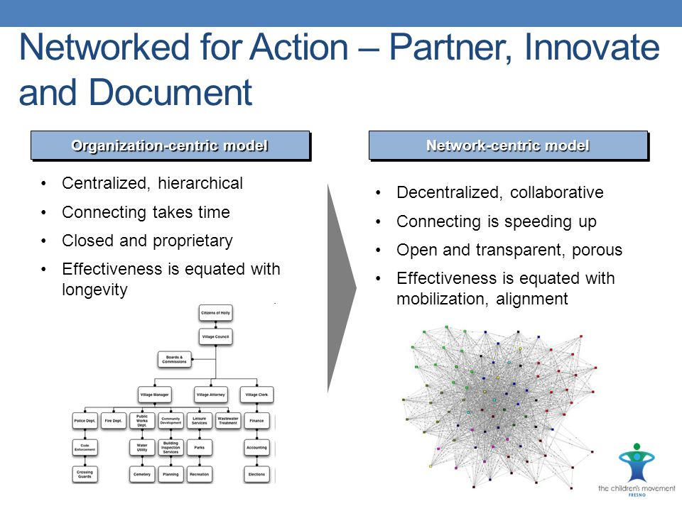 Centralized, hierarchical Connecting takes time Closed and proprietary Effectiveness is equated with longevity Decentralized, collaborative Connecting is speeding up Open and transparent, porous Effectiveness is equated with mobilization, alignment Networked for Action – Partner, Innovate and Document Organization-centric model Network-centric model