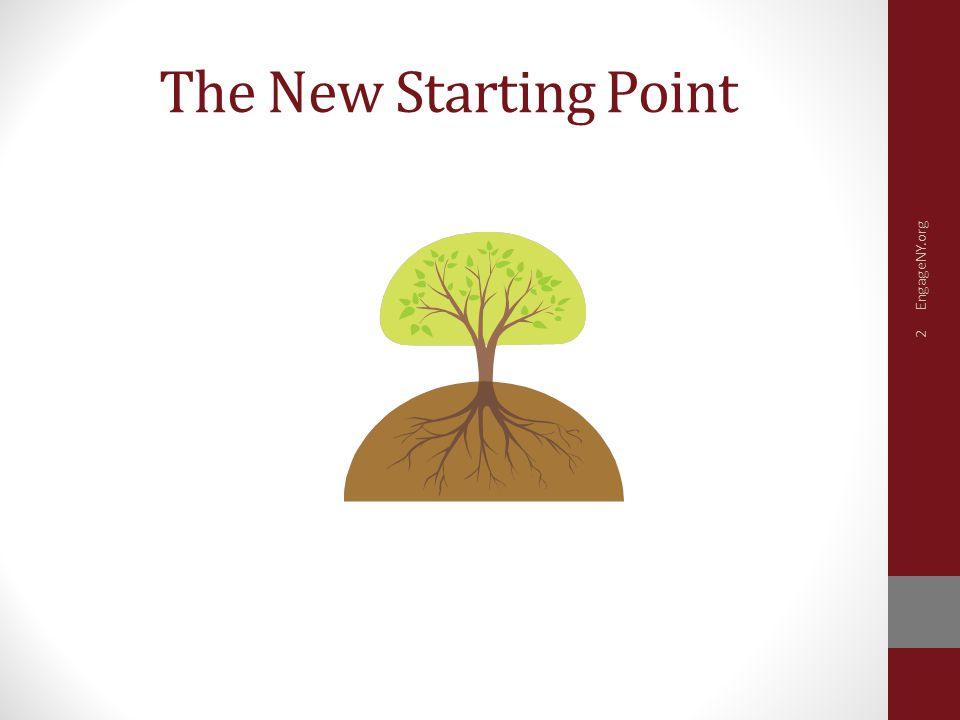 The New Starting Point EngageNY.org 2