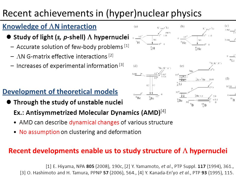 Recent achievements in (hyper)nuclear physics Knowledge of  N interaction Study of light (s, p-shell)  hypernuclei –Accurate solution of few-body problems [1] –  N G-matrix effective interactions [2] –Increases of experimental information [3] Development of theoretical models Through the study of unstable nuclei Ex.: Antisymmetrized Molecular Dynamics (AMD) [4] AMD can describe dynamical changes of various structure No assumption on clustering and deformation [1] E.