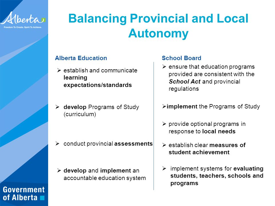 Balancing Provincial and Local Autonomy Alberta Education  establish and communicate learning expectations/standards  develop Programs of Study (curriculum)  conduct provincial assessments  develop and implement an accountable education system School Board  ensure that education programs provided are consistent with the School Act and provincial regulations  implement the Programs of Study  provide optional programs in response to local needs  establish clear measures of student achievement  implement systems for evaluating students, teachers, schools and programs