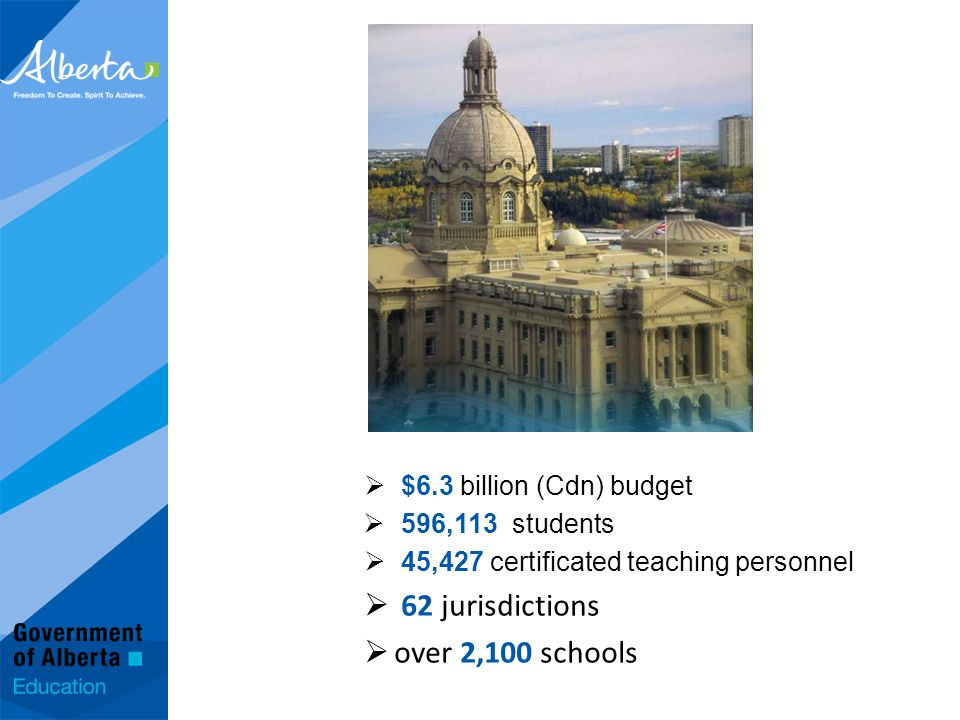  $6.3 billion (Cdn) budget  596,113 students  45,427 certificated teaching personnel  62 jurisdictions  over 2,100 schools