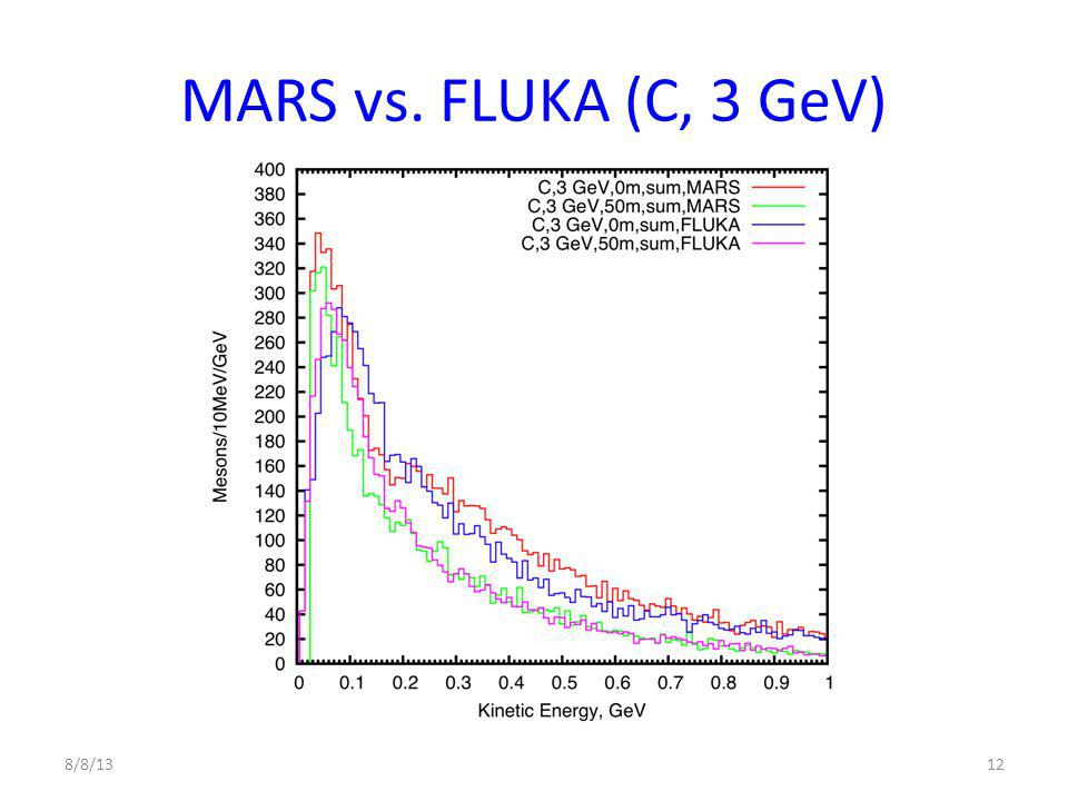 MARS vs. FLUKA (C, 3 GeV) 8/8/1312