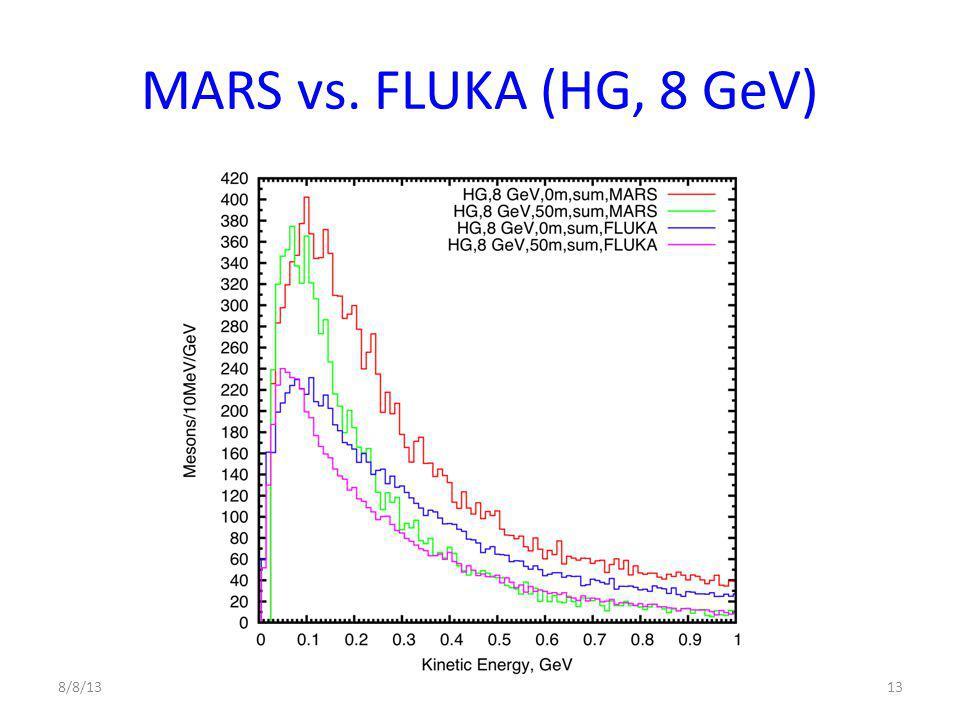 MARS vs. FLUKA (HG, 8 GeV) 8/8/1313