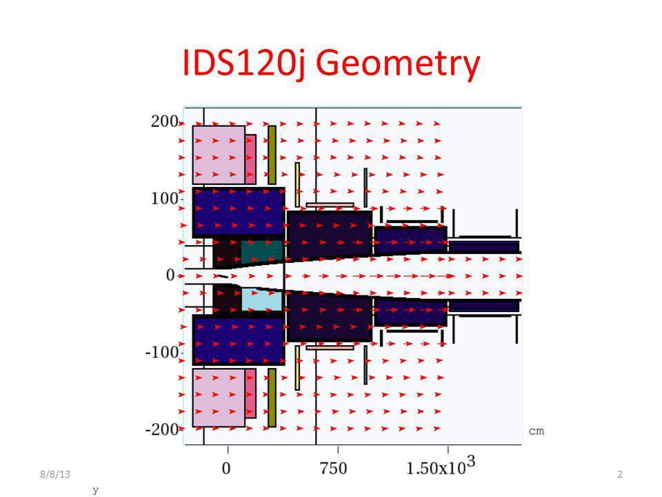 IDS120j Geometry 8/8/132