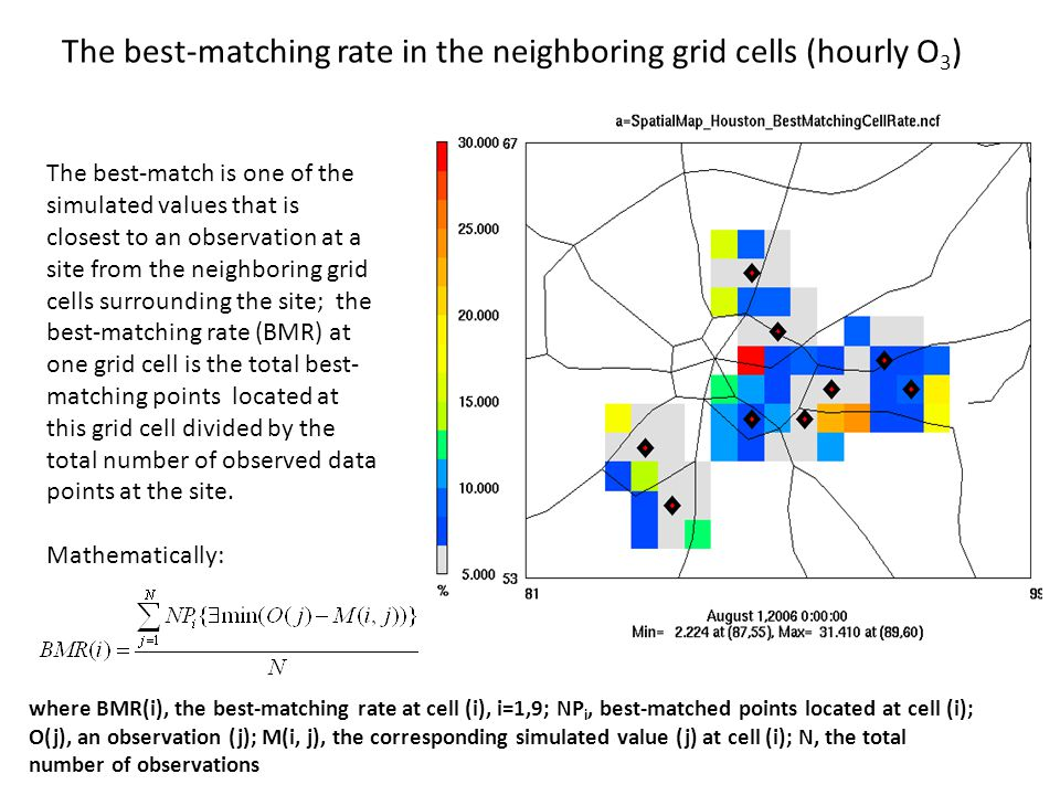 The best-matching rate in the neighboring grid cells (hourly O 3 ) The best-match is one of the simulated values that is closest to an observation at