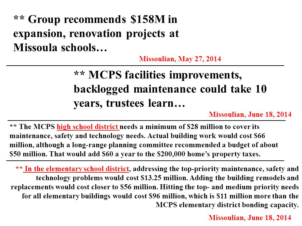 ** Group recommends $158M in expansion, renovation projects at Missoula schools… Missoulian, May 27, 2014 ** MCPS facilities improvements, backlogged maintenance could take 10 years, trustees learn… Missoulian, June 18, 2014 ** The MCPS high school district needs a minimum of $28 million to cover its maintenance, safety and technology needs.