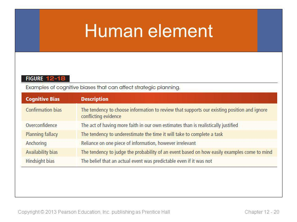 Human element Copyright © 2013 Pearson Education, Inc. publishing as Prentice Hall Chapter 12 - 20