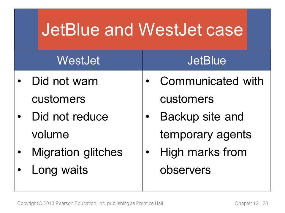 WestJetJetBlue Did not warn customers Did not reduce volume Migration glitches Long waits Communicated with customers Backup site and temporary agents High marks from observers Copyright © 2013 Pearson Education, Inc.