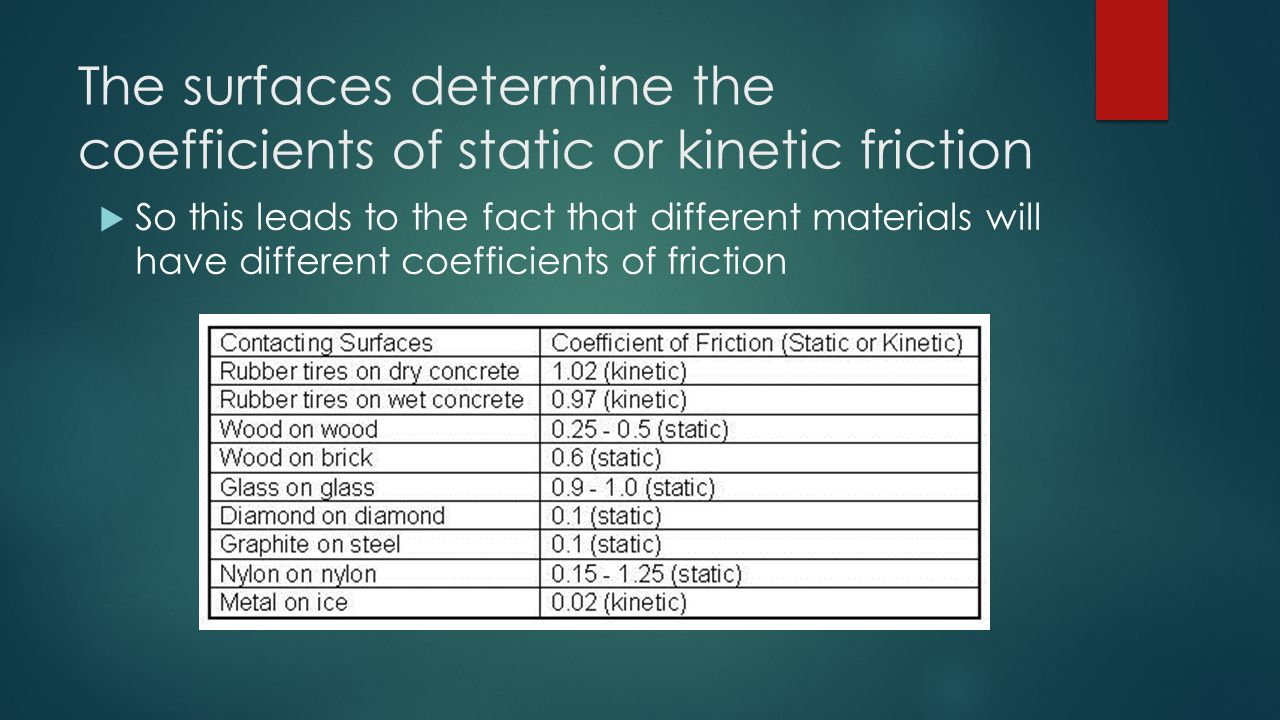 The surfaces determine the coefficients of static or kinetic friction  So this leads to the fact that different materials will have different coeffic