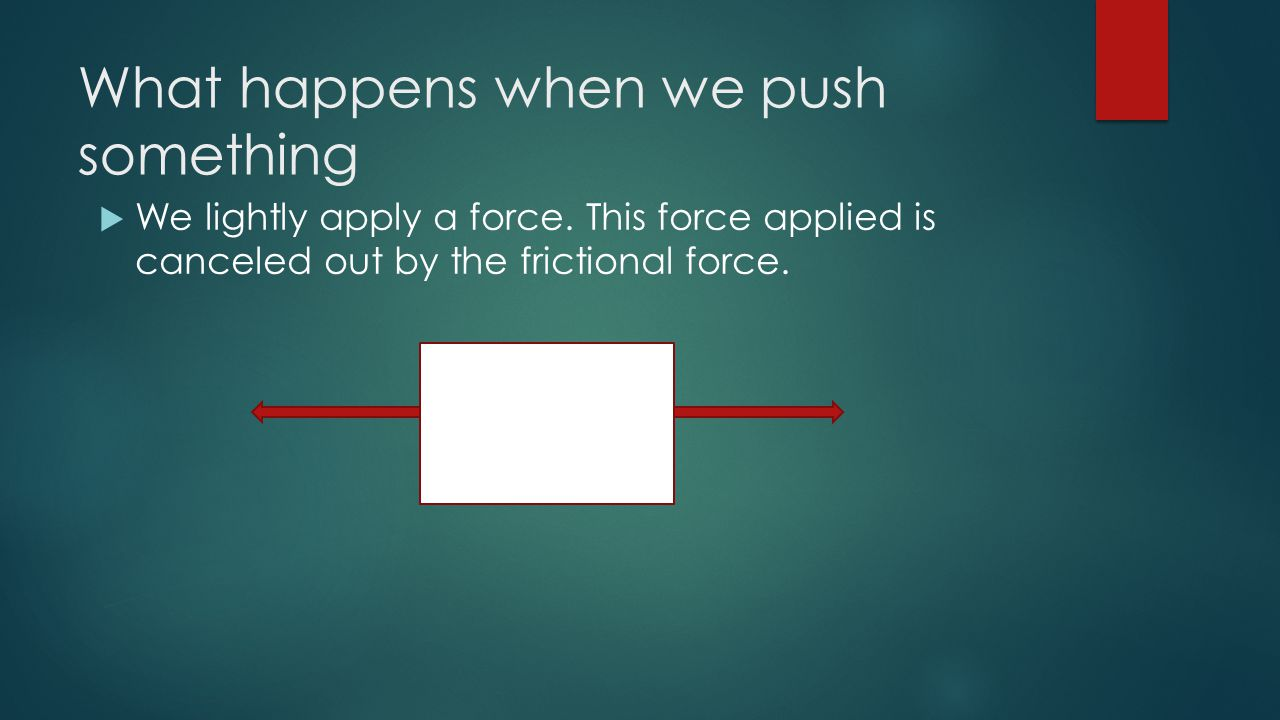 What happens when we push something  We lightly apply a force. This force applied is canceled out by the frictional force.