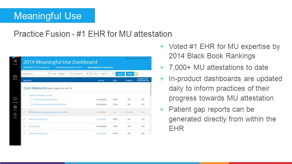 Meaningful Use Practice Fusion - #1 EHR for MU attestation  Voted #1 EHR for MU expertise by 2014 Black Book Rankings  7,000+ MU attestations to date  In-product dashboards are updated daily to inform practices of their progress towards MU attestation  Patient gap reports can be generated directly from within the EHR